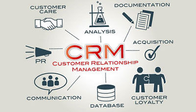 MBA - Customer Relationship Management