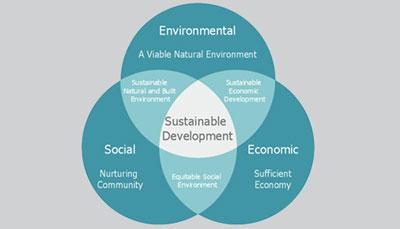 MBA - Sustainable Management