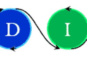 RDIL - Banner