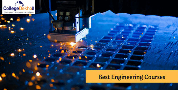 Scope, Salary and Colleges of the Best Engineering Courses