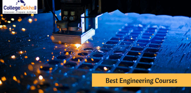 Best Engineering Courses in India, BE/B.Tech Courses List, Branches Details