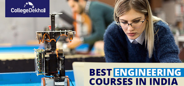 Best Engineering Courses In India Be B Tech Courses List Branches Details Collegedekho
