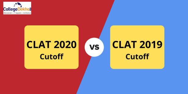 CLAT Cutoff 2020 Vs 2019