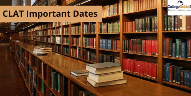 CLAT 2021 Important Dates