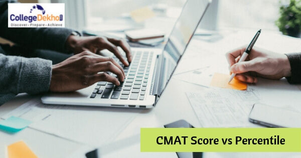 CMAT Score vs Percentile Analysis 2021