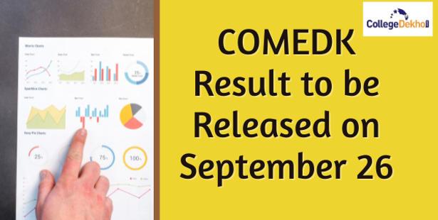 COMEDK 2021 Results