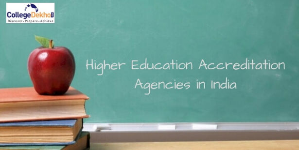 List of Higher Education Accreditation Bodies in India