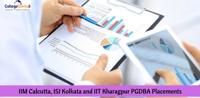 Rs. 35 Lakh Placement Offer for IIM-C, ISI & IIT Kgp Business Analytics Course Student