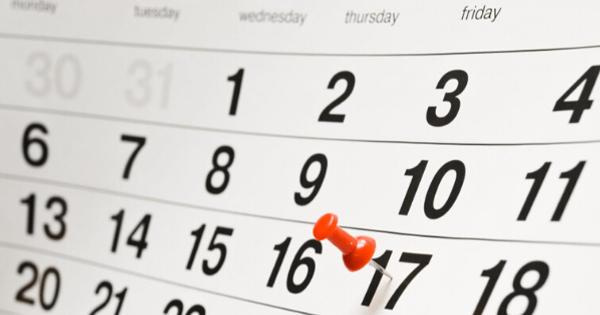 Important Dates for FDDI AIST