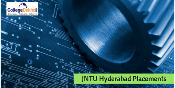 JNTU-Hyderabad Student Offered Highest Package of Rs  36
