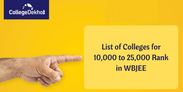 List of Colleges for 10,000 to 25,000 Rank in WBJEE 2021