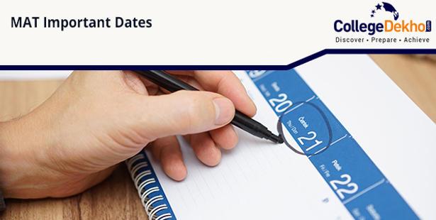 MAT Important Dates