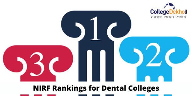 NIRF Dental Colleges Ranking 2021