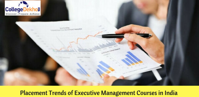 Job Opportunities after MBA in India – Career, Scope and