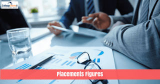 Which MBA College in India Offers the Best Placement?