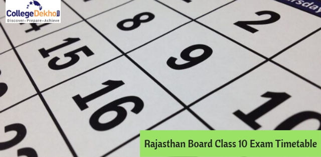 UP Board Intermediate (Class 12th) Model Question Papers 2019