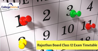 Rajasthan Board 12th Exam Date Sheet 2019, Timetable