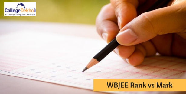 WBJEE Marks vs Rank Analysis 2021: How to Calculate & Process?