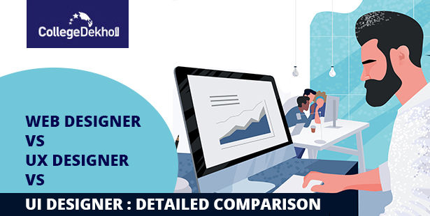 Web Designer Vs Ux Designer Vs Ui Designer Detailed Comparison Collegedekho
