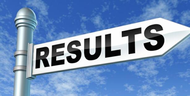 ICSI CS Professional, Executive Result