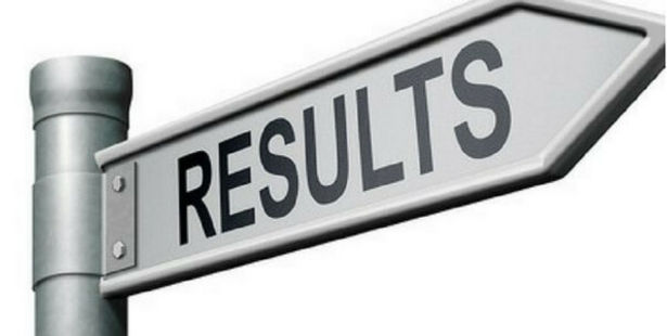 TS-POLYCET 2017 Results Declared, Check Now | CollegeDekho