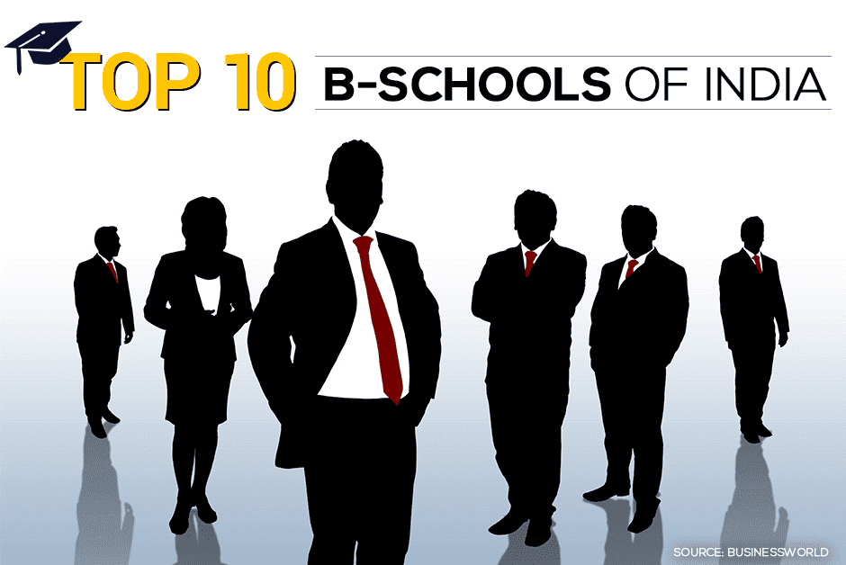 Top 10 B- School's in India